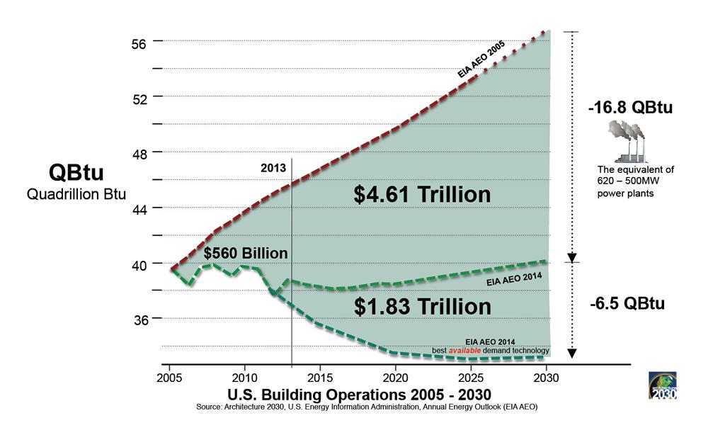usbuilding_ops2005-30